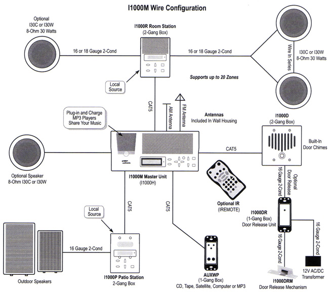 intrasonic i1000ra room station at homeproductsinc com guitar volume control wiring diagram for