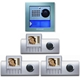 Cyrex 8481-U3 Family Video Intercom Kit